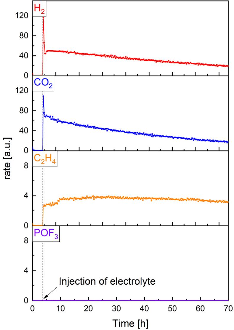 张雷霆博士等:钠离子电池产气揭秘