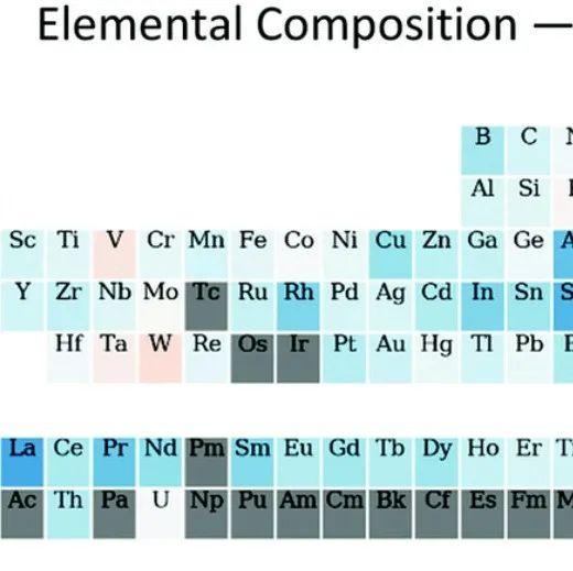 大连理工大学胡方圆教授等:利用MXene端基调控软碳微观结构的新思路