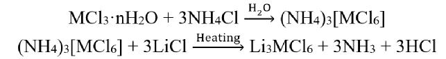 孙学良课题组Science Advances:一种通用的液相化学法合成固态卤化物电解质